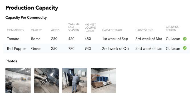 marketplace-production-capacity
